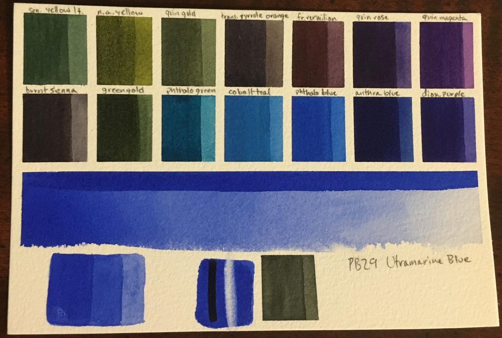 Custom Palette, ID Chart and Swatches - image 27 - student project