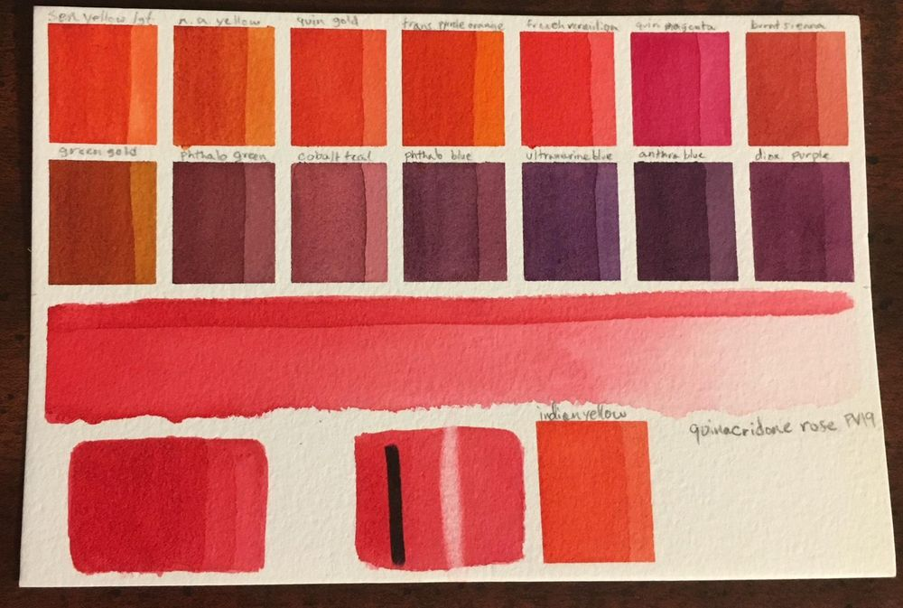 Custom Palette, ID Chart and Swatches - image 15 - student project
