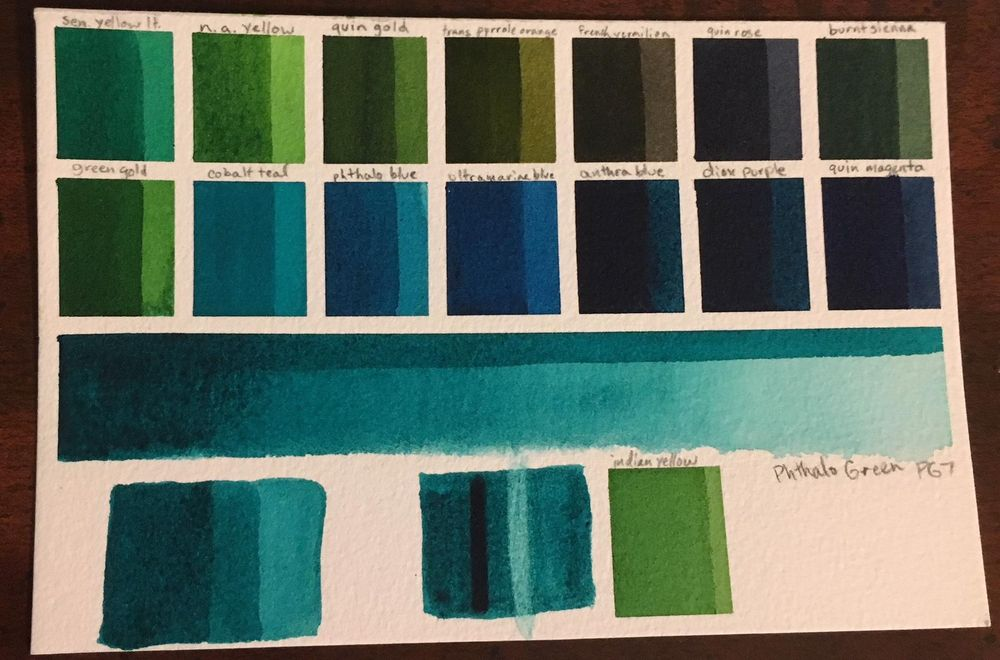 Custom Palette, ID Chart and Swatches - image 24 - student project