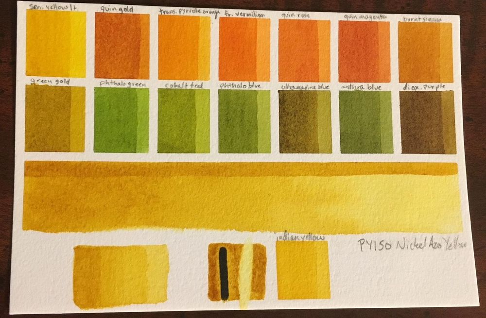Custom Palette, ID Chart and Swatches - image 35 - student project