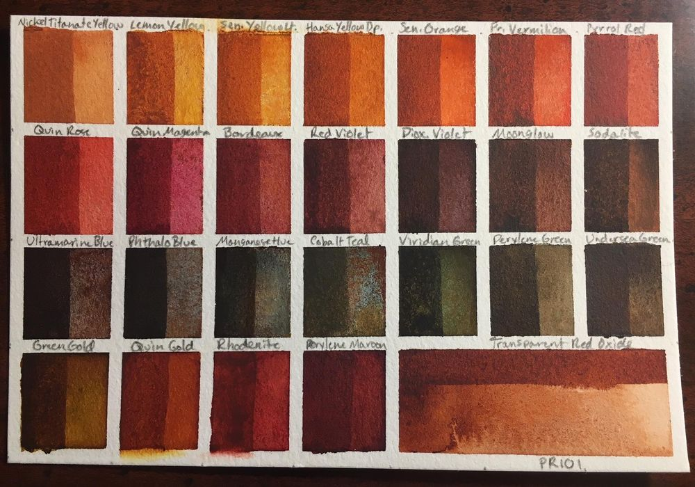 Custom Palette, ID Chart and Swatches - image 2 - student project