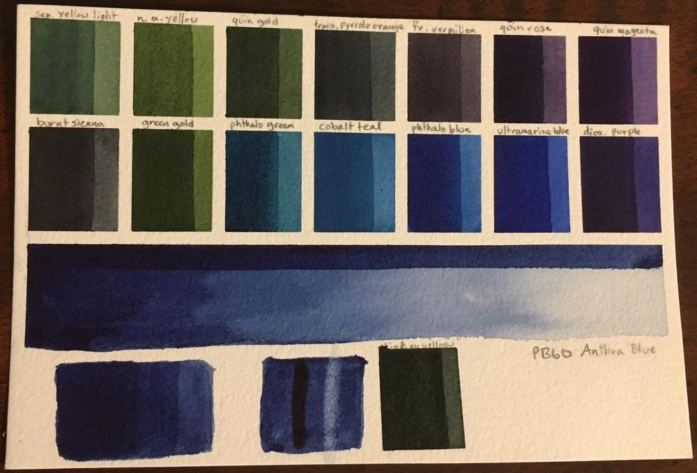 Custom Palette, ID Chart and Swatches - image 28 - student project