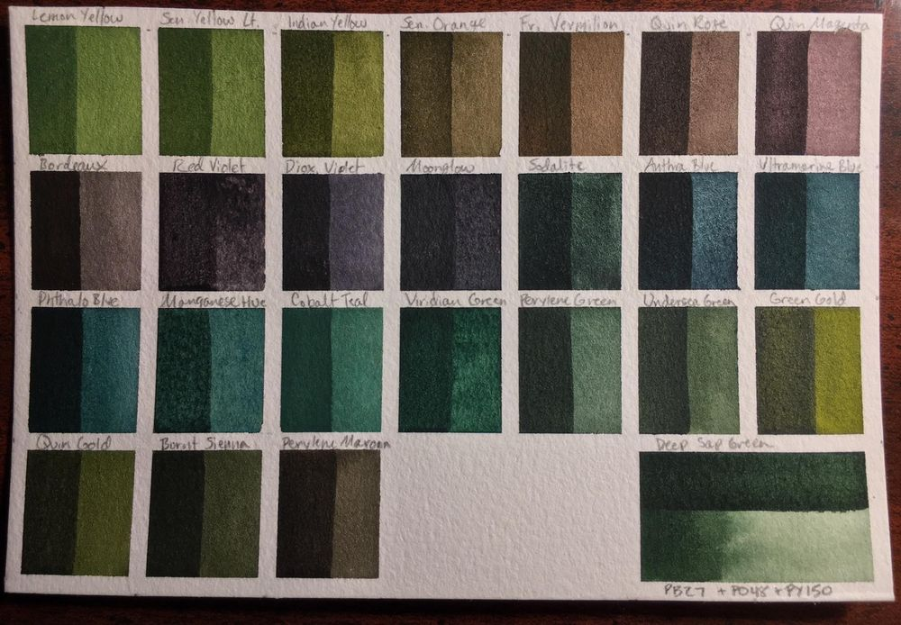 Custom Palette, ID Chart and Swatches - image 6 - student project