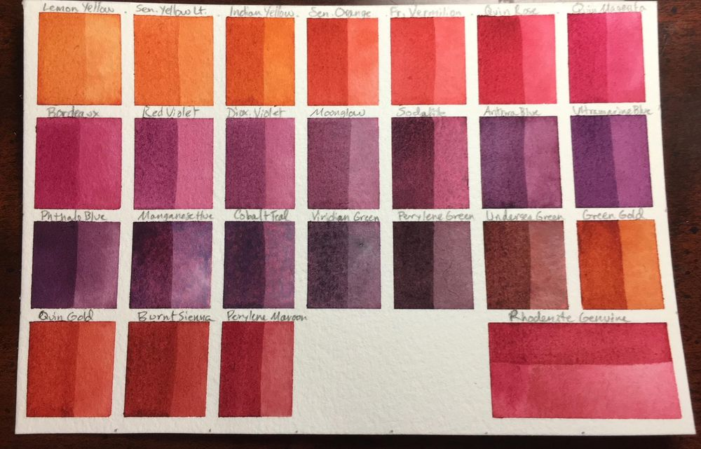 Custom Palette, ID Chart and Swatches - image 5 - student project