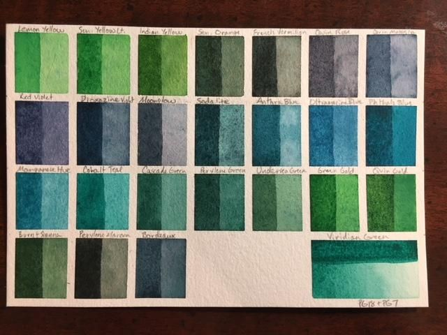Custom Palette, ID Chart and Swatches - image 12 - student project