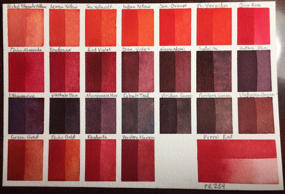 Custom Palette, ID Chart and Swatches - image 4 - student project