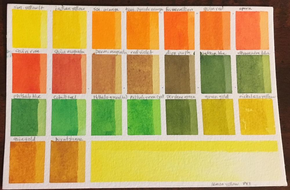 Custom Palette, ID Chart and Swatches - image 22 - student project