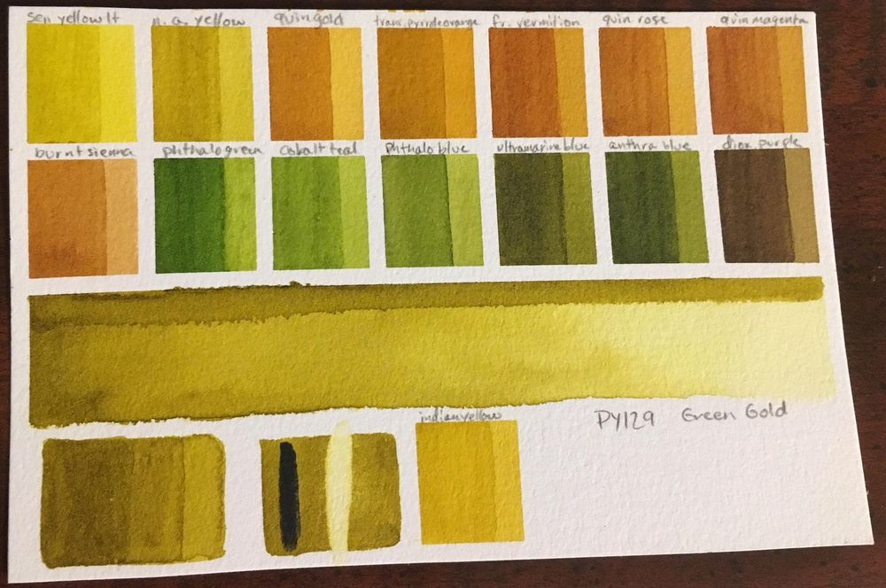 Custom Palette, ID Chart and Swatches - image 36 - student project