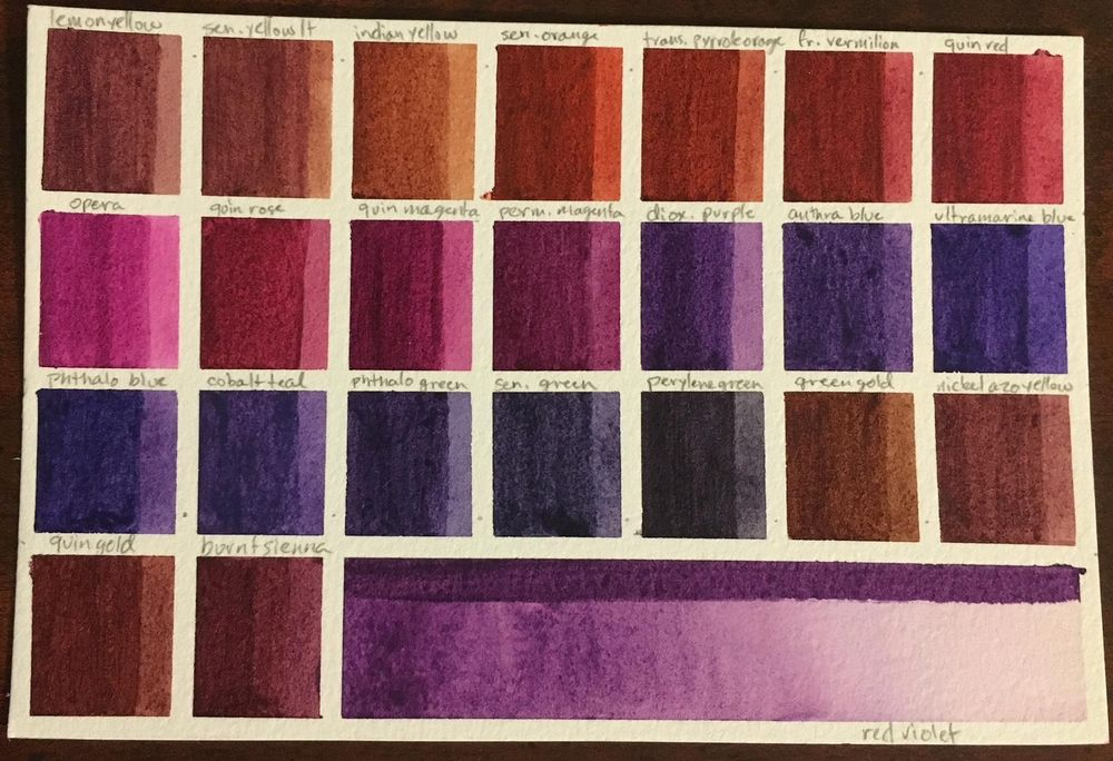 Custom Palette, ID Chart and Swatches - image 30 - student project