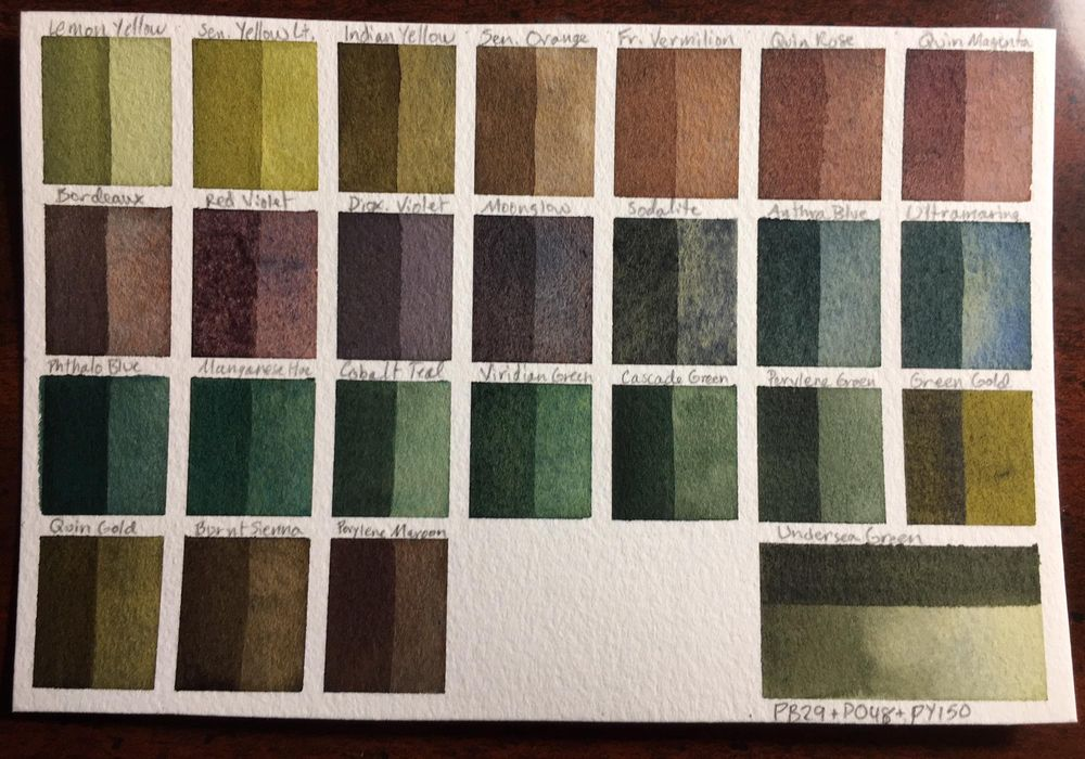 Custom Palette, ID Chart and Swatches - image 7 - student project