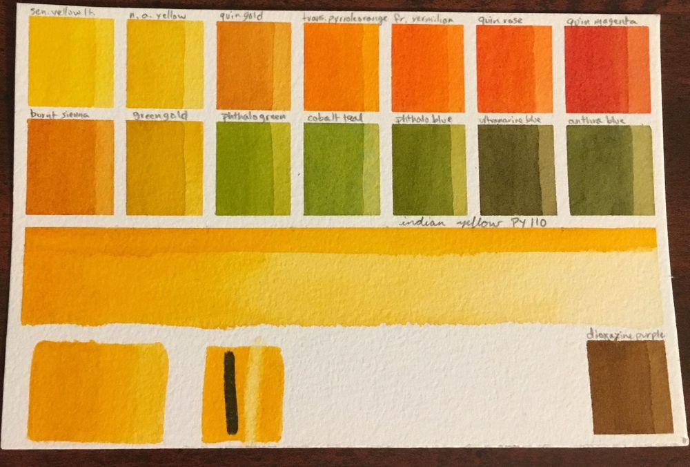 Custom Palette, ID Chart and Swatches - image 20 - student project