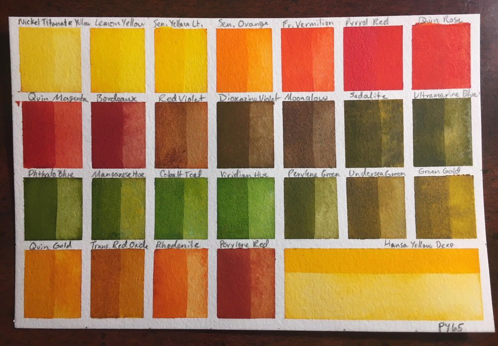 Custom Palette, ID Chart and Swatches - image 1 - student project