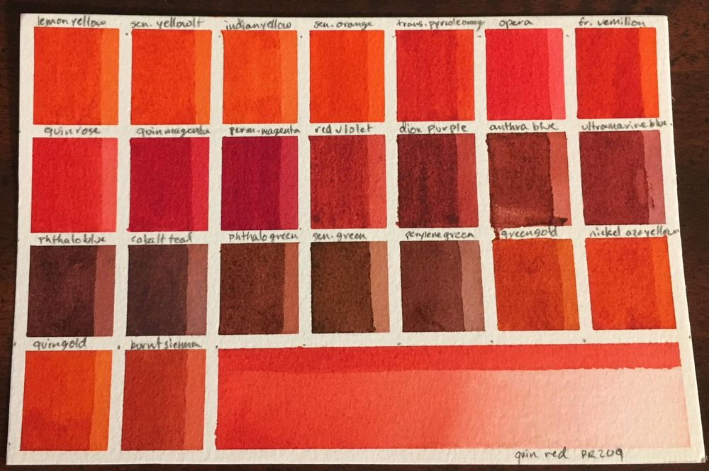 Custom Palette, ID Chart and Swatches - image 16 - student project