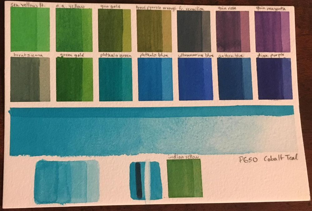 Custom Palette, ID Chart and Swatches - image 25 - student project