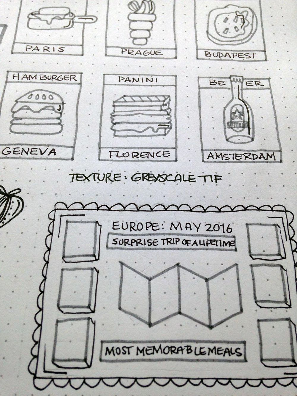 Trip Food: Most Memorable Meals - image 2 - student project