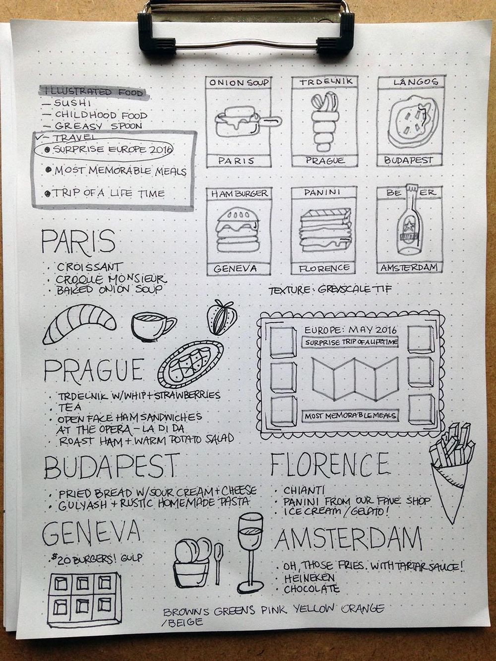 Trip Food: Most Memorable Meals - image 1 - student project