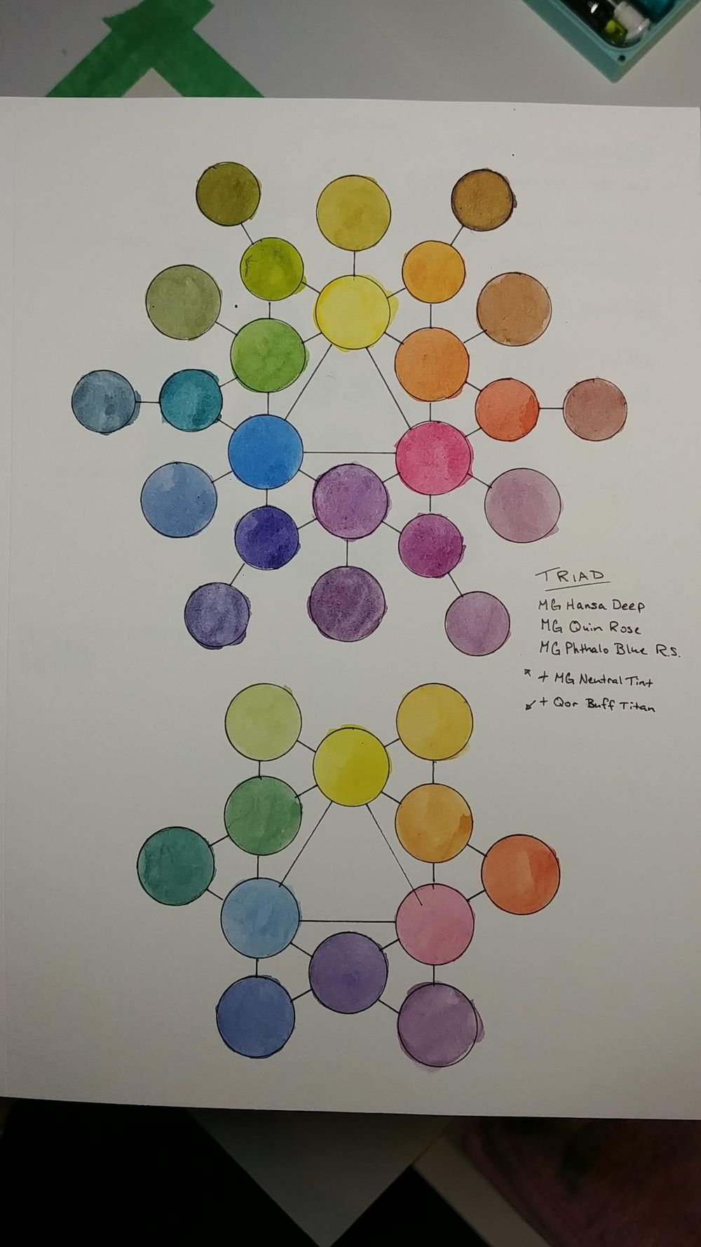 Cute little color wheel - image 1 - student project