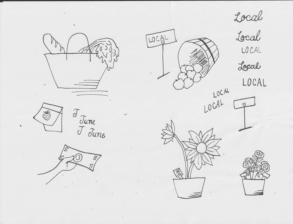 Farmer's Market Sweet Spots - image 2 - student project