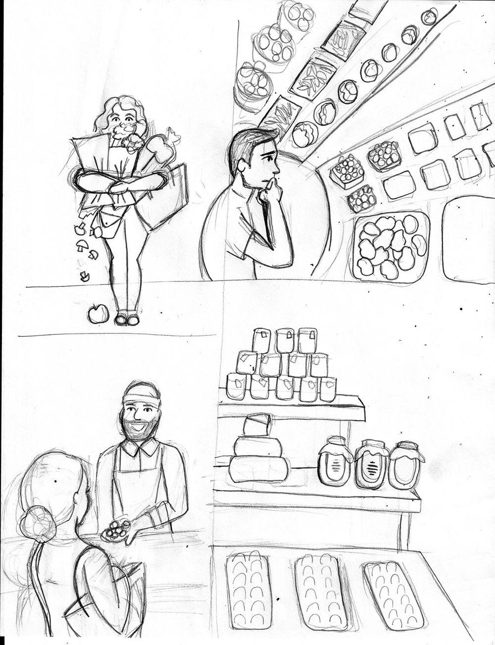 Farmer's Market Sweet Spots - image 3 - student project