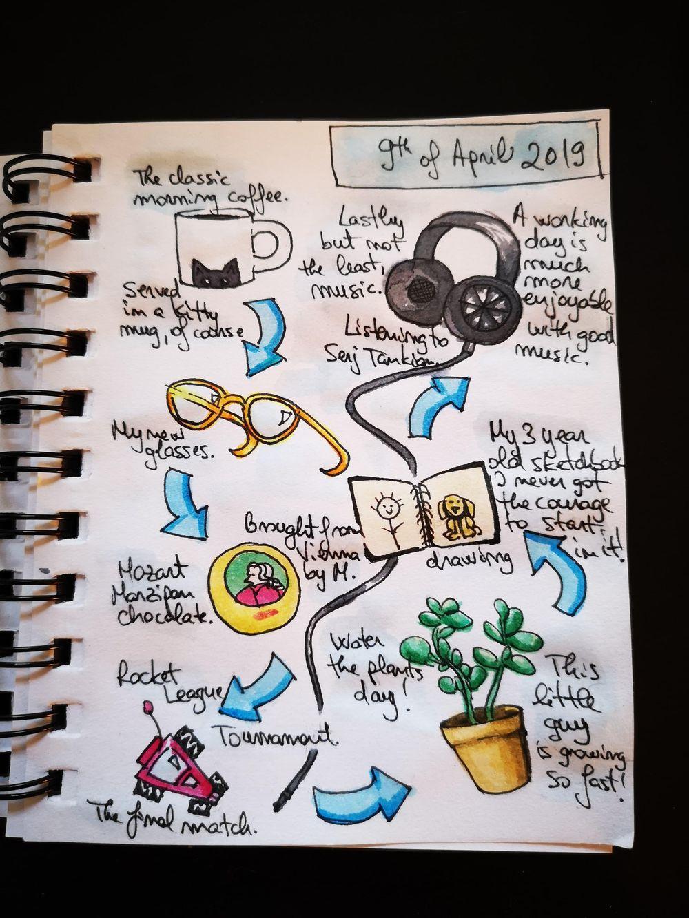 Sketchbook journal - image 1 - student project