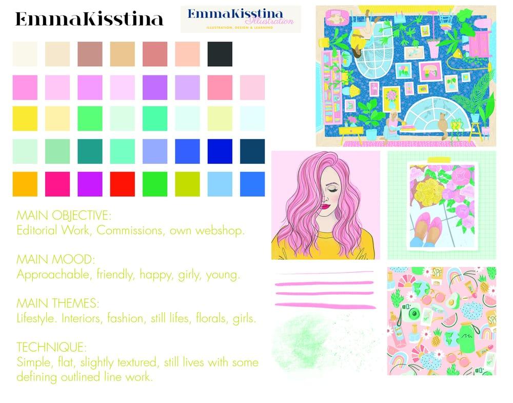 My EmmaKisstina Style Recipe Card - image 1 - student project