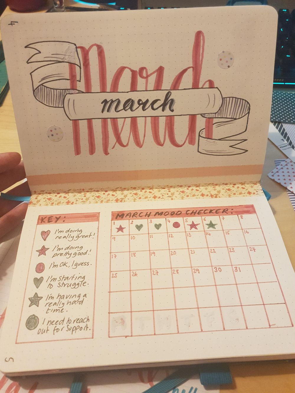 BuJo Hacking! - image 1 - student project