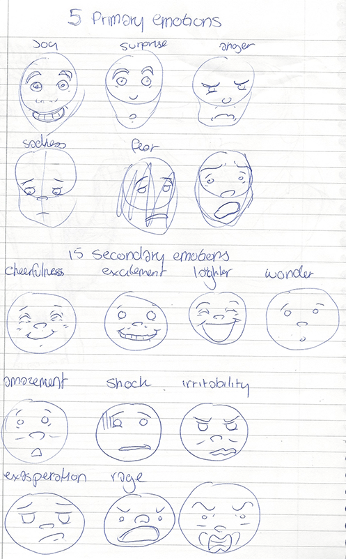 .expressions. - image 1 - student project