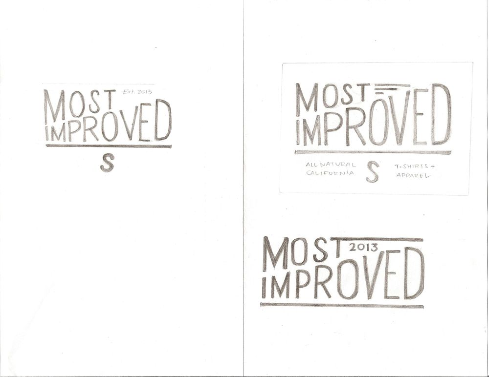 Brand: Most Improved - image 5 - student project