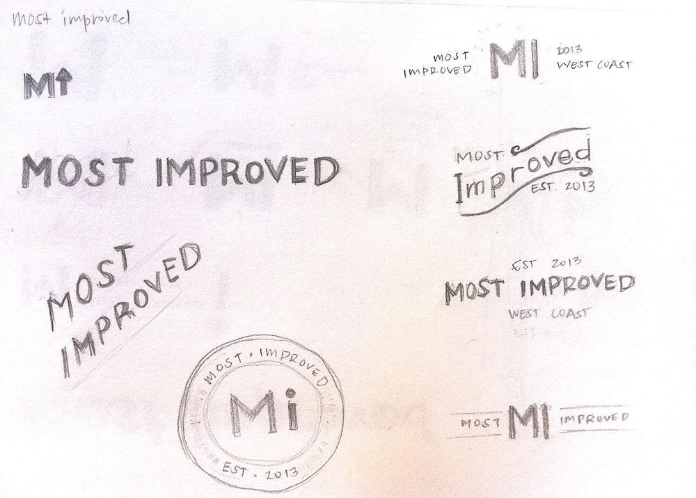 Brand: Most Improved - image 17 - student project