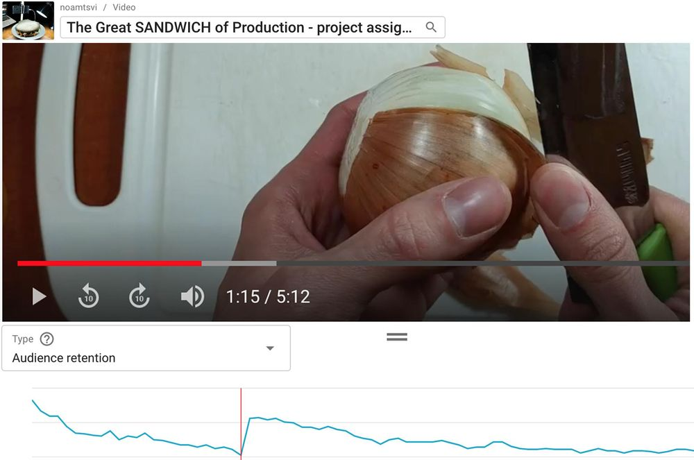 The sandwich of production - by noamtsvi - image 1 - student project