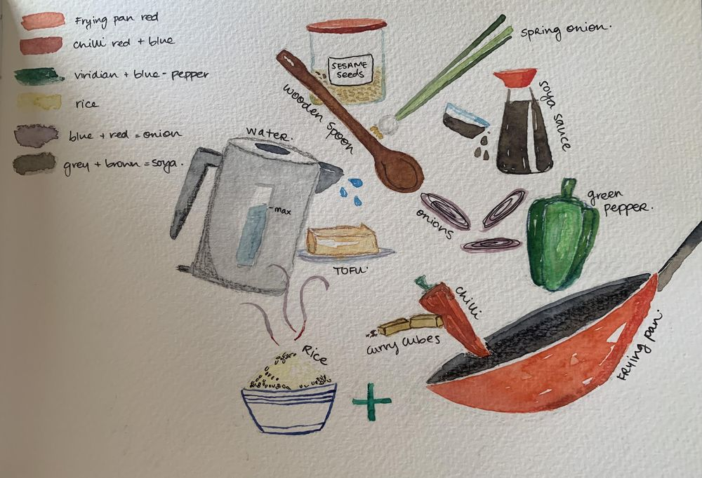 My Vegetarian Chinese Meal - image 1 - student project