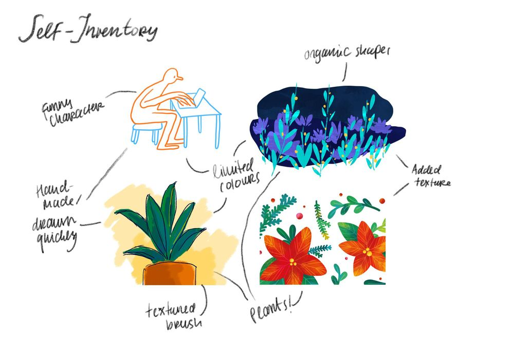 A-Z of language learning - image 4 - student project