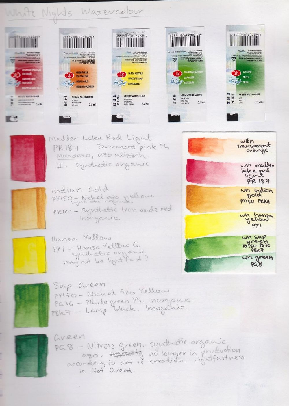 Various watercolours - image 5 - student project