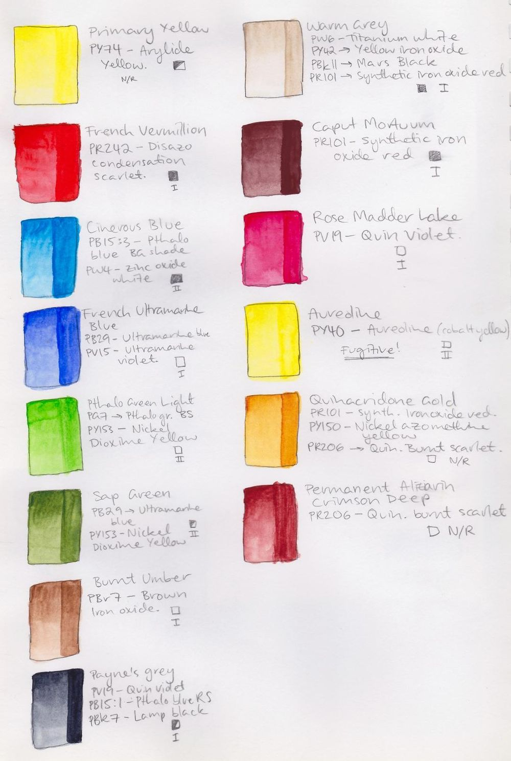 Various watercolours - image 4 - student project