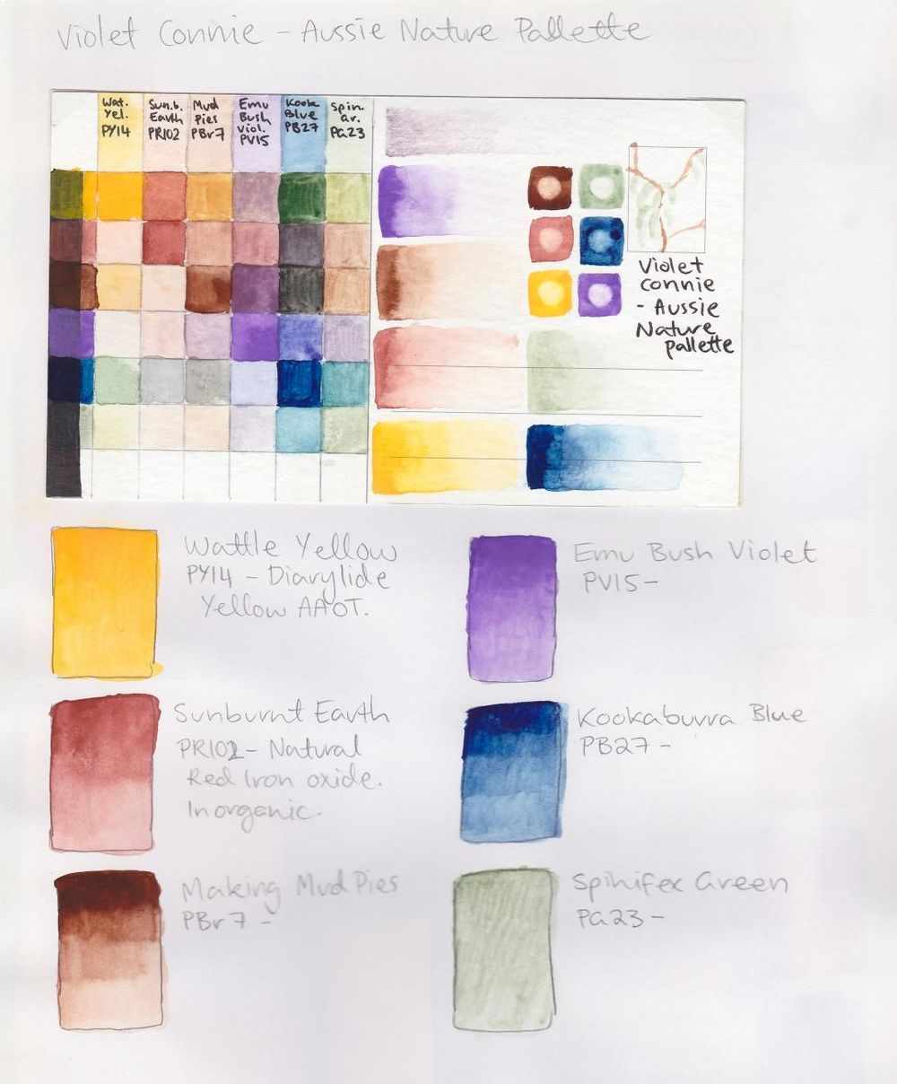 Various watercolours - image 7 - student project