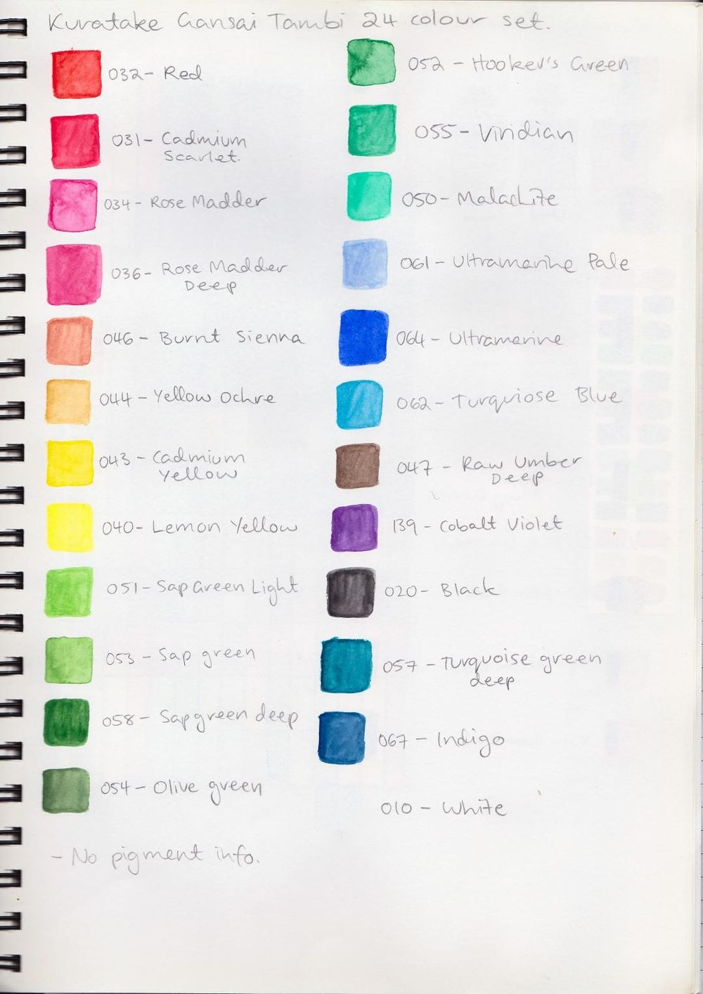 Various watercolours - image 1 - student project