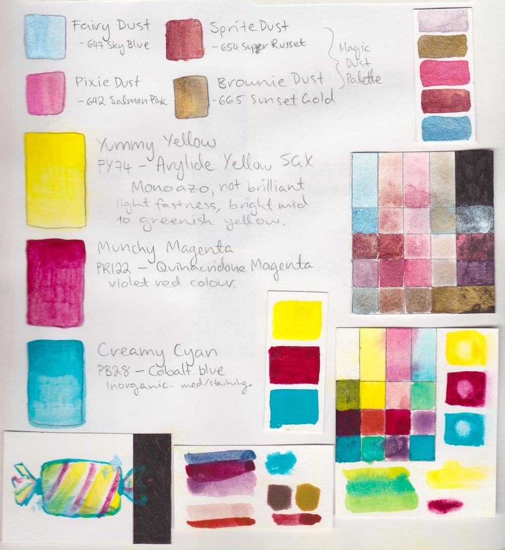 Various watercolours - image 8 - student project