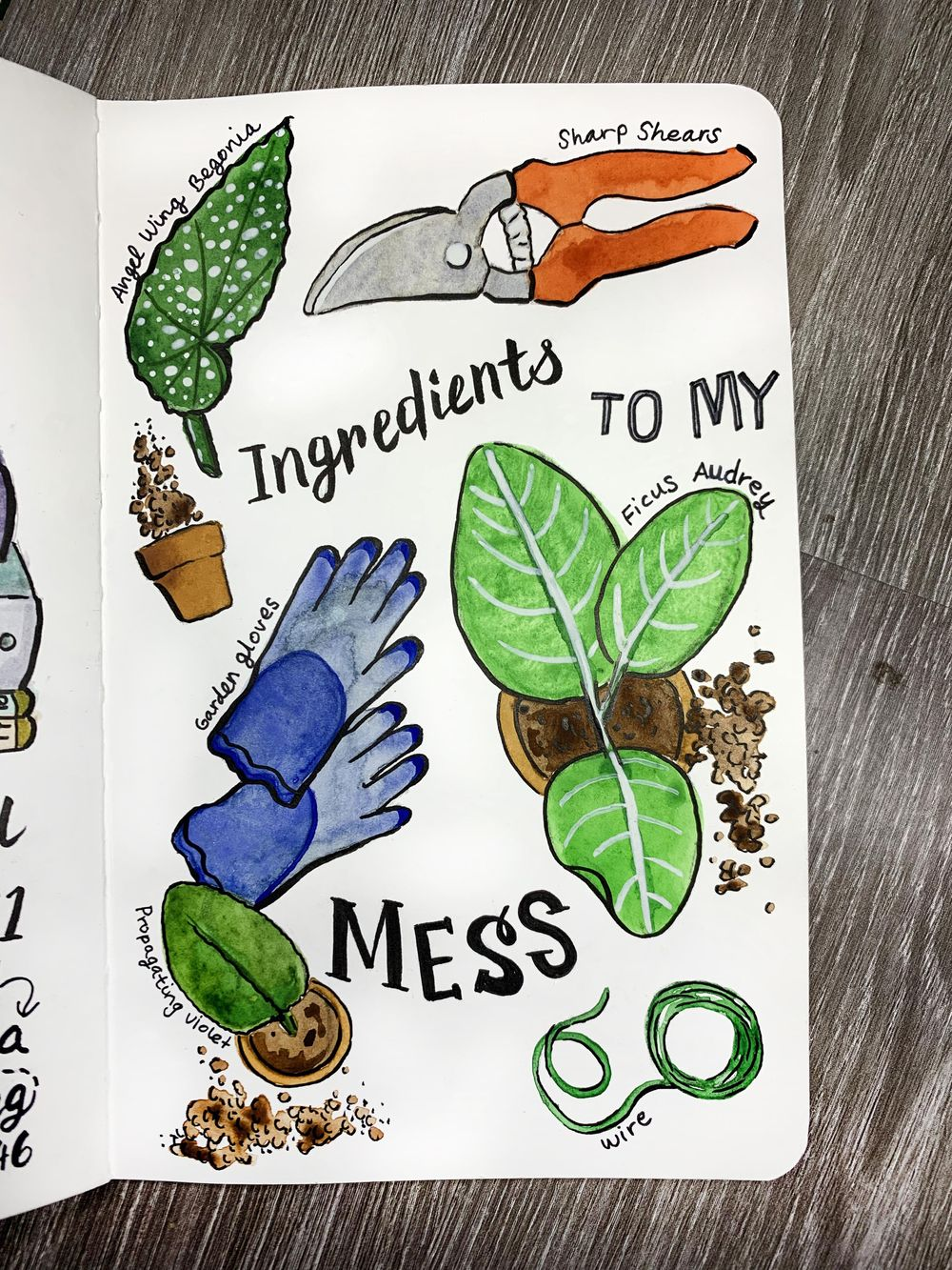 Illustrated Journaling - 14 Prompts - image 6 - student project