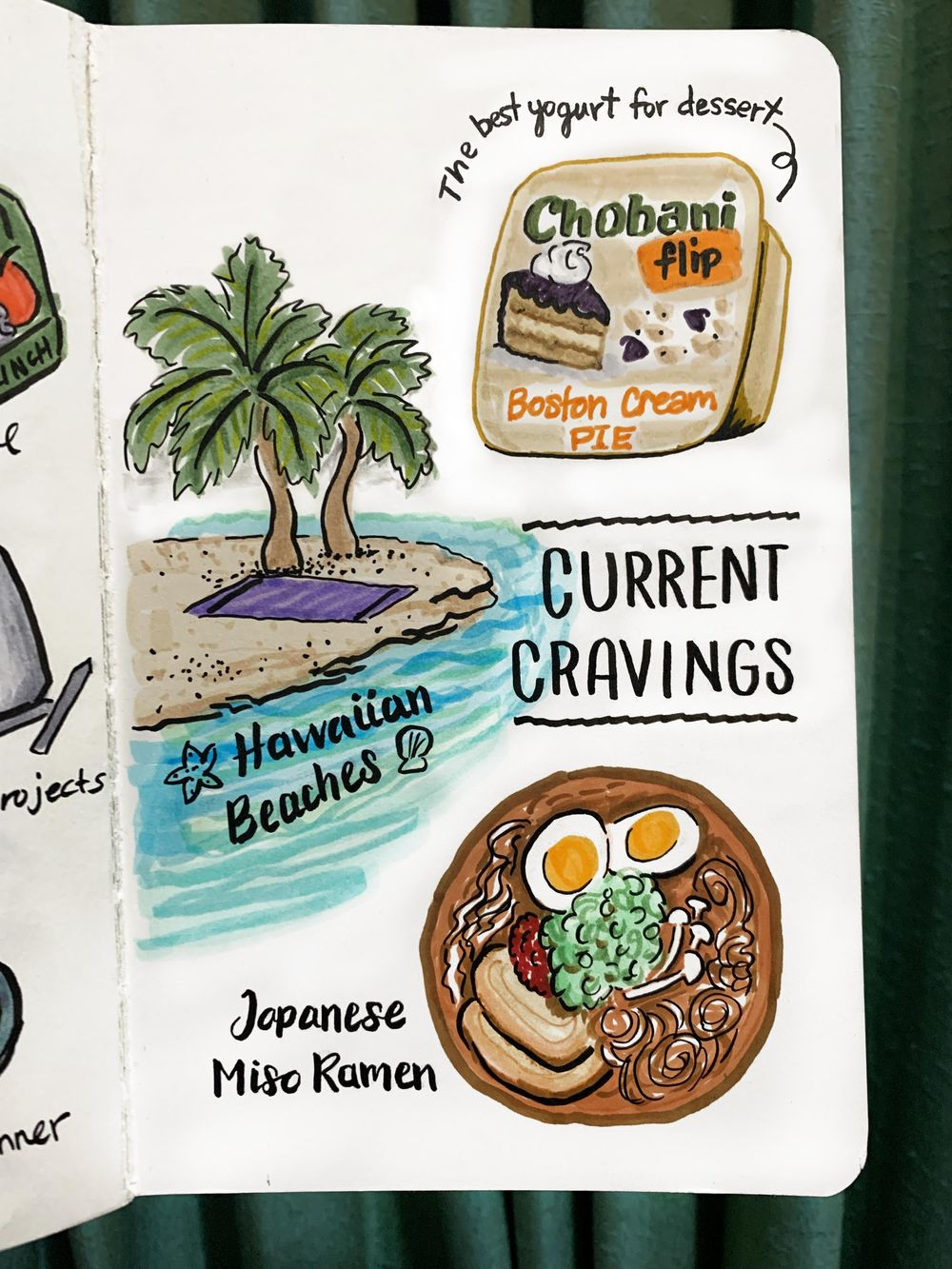 Illustrated Journaling - 14 Prompts - image 4 - student project
