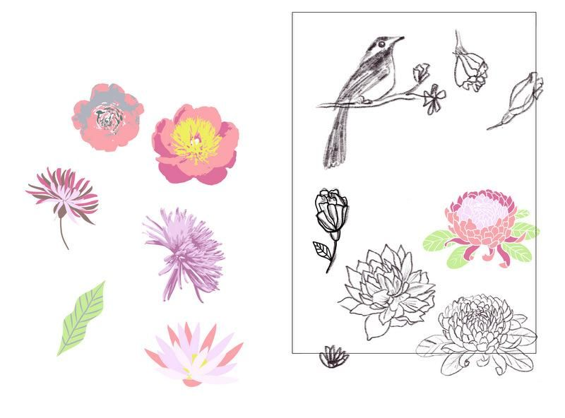 3 Patterns in 3 Weeks - Spring Tea in Shangai - image 2 - student project