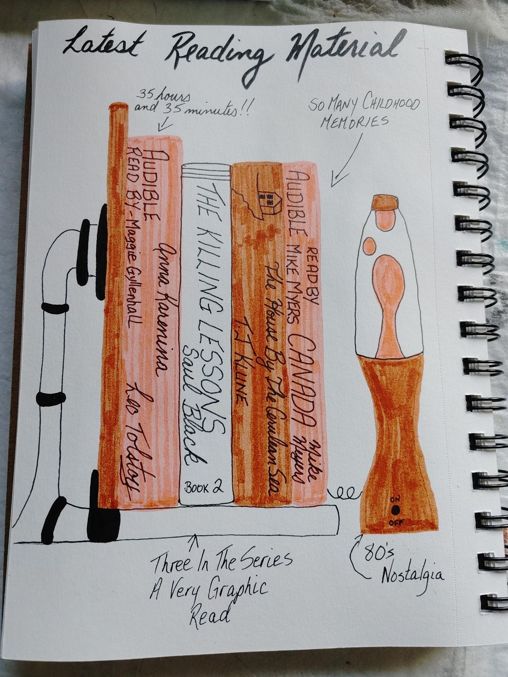 1st Time Journaling Attempt- 14 Day Challenge - image 4 - student project