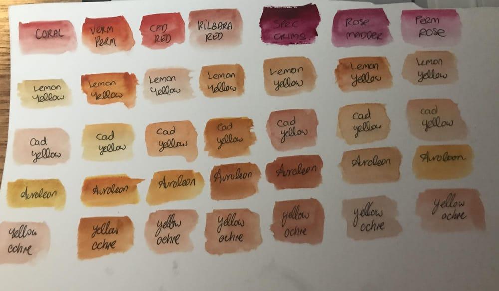 Art spectrum water-colours Australia - image 3 - student project