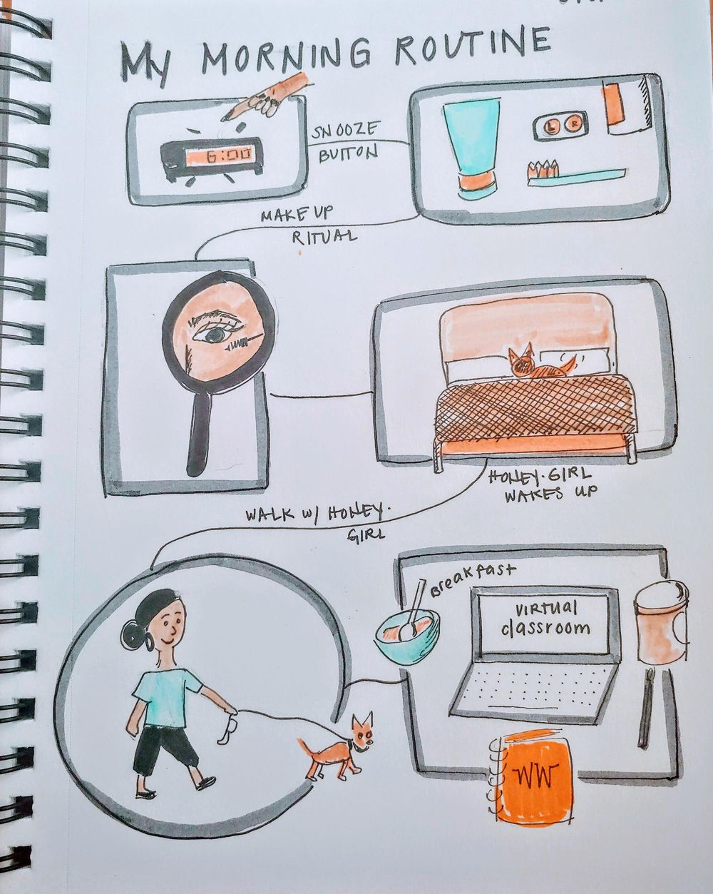 My Morning Routine - image 1 - student project