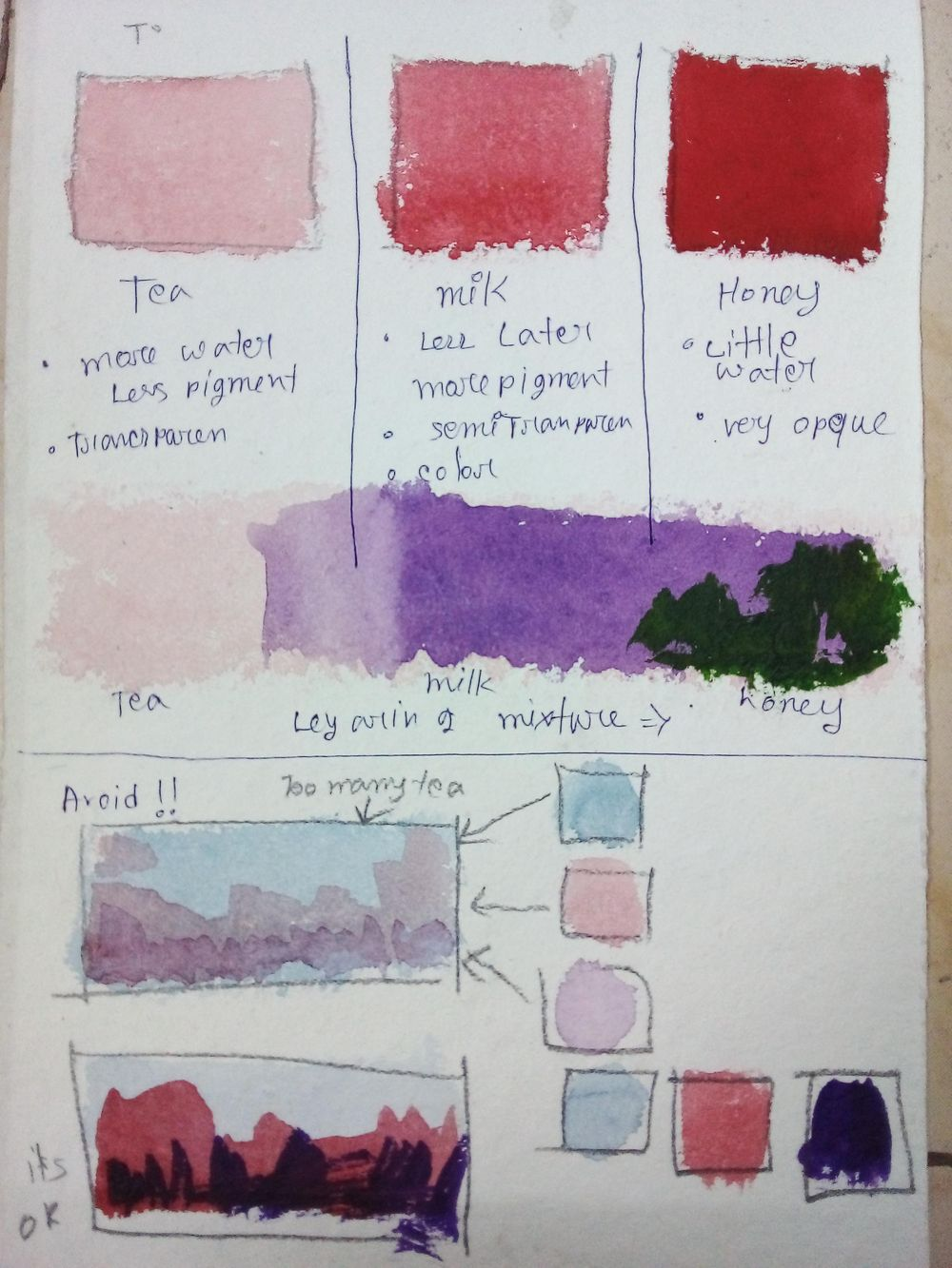 Easy watercolor painting - image 10 - student project