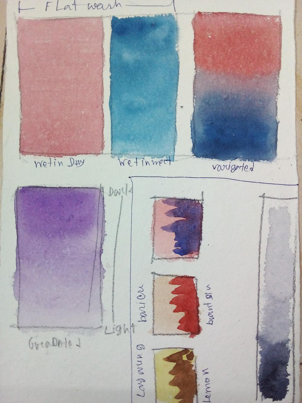 Easy watercolor painting - image 12 - student project