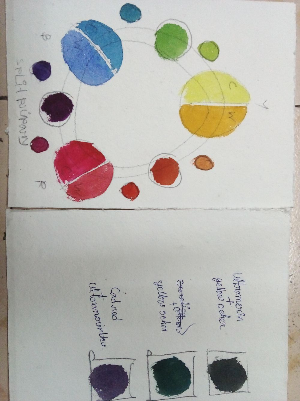 Easy watercolor painting - image 3 - student project