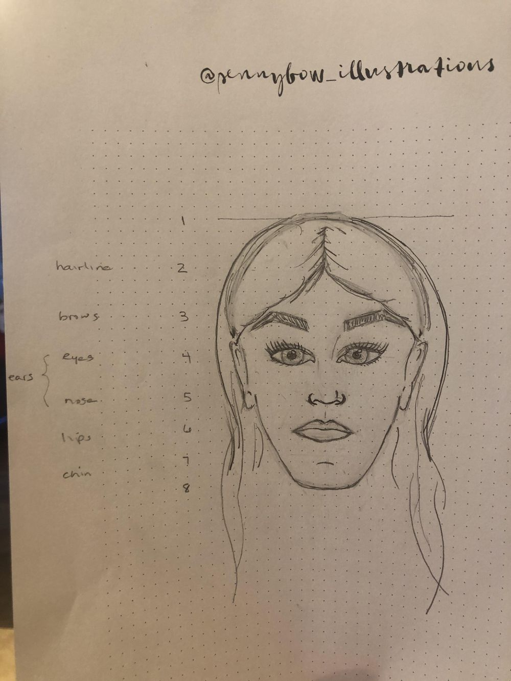 Drawing a face - image 1 - student project