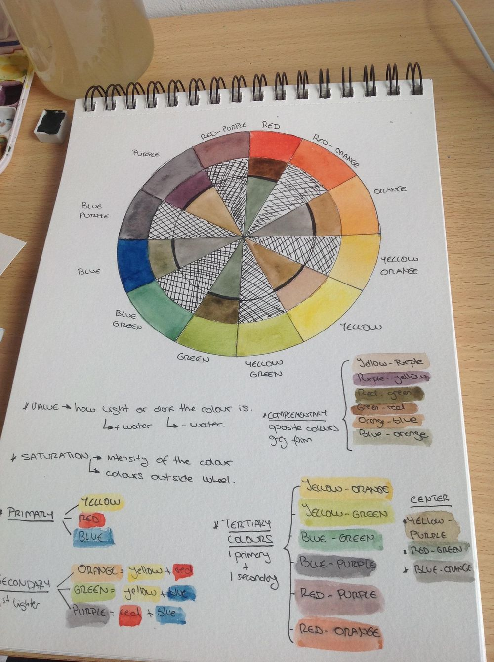 Colour wheel - image 1 - student project