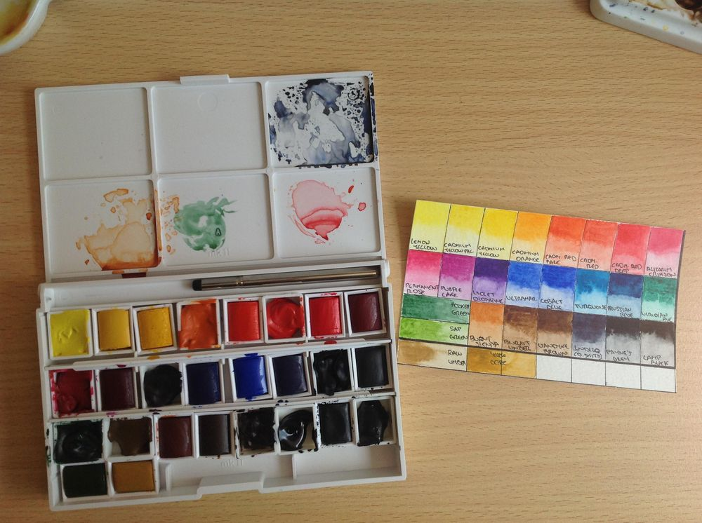 Beginner's palette - image 2 - student project