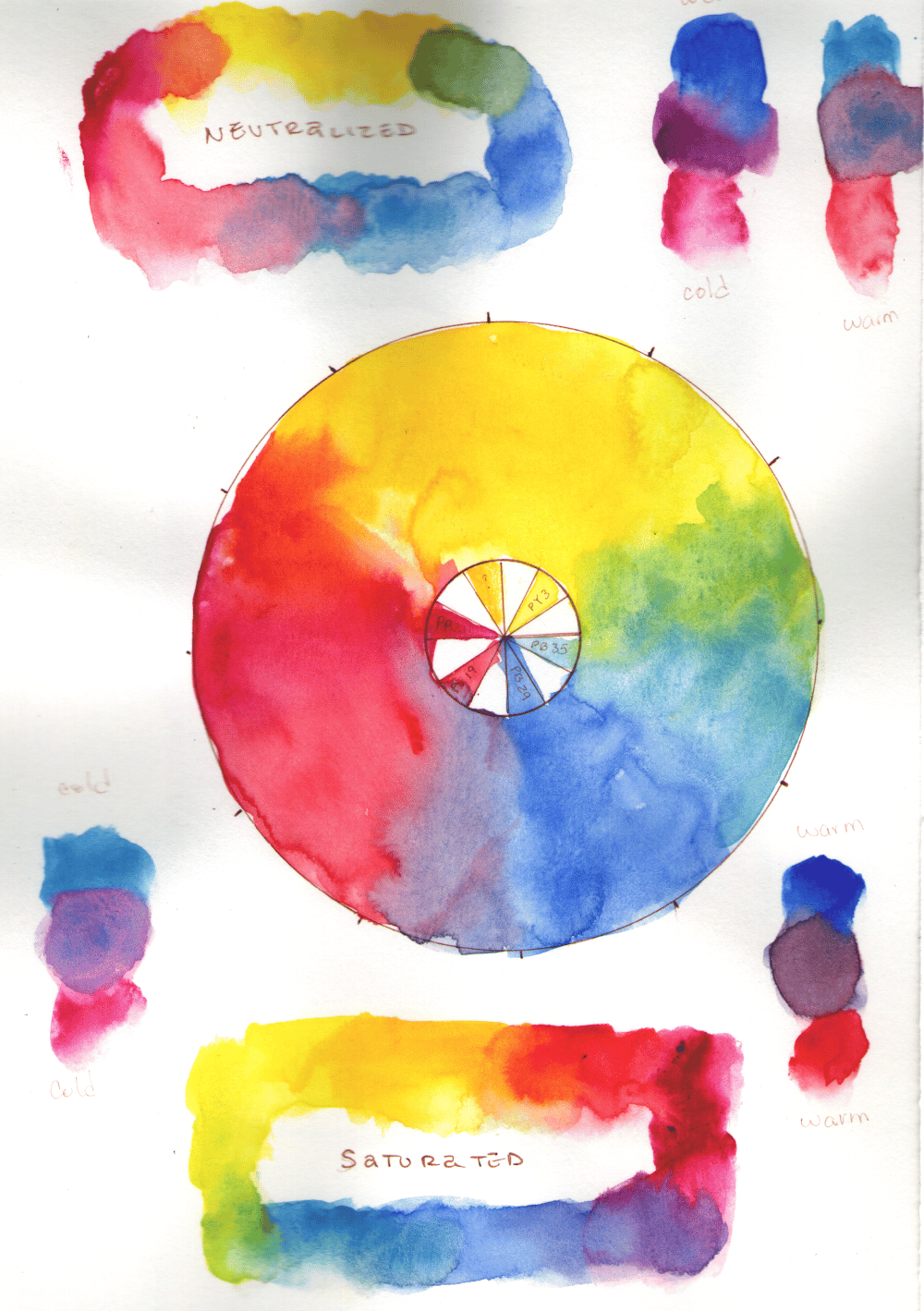 Quickie wheel - image 1 - student project